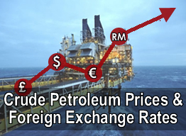CRUDE PETROLEUM AND EXCHANGE RATE